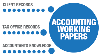 Accounting Working Papers Logo